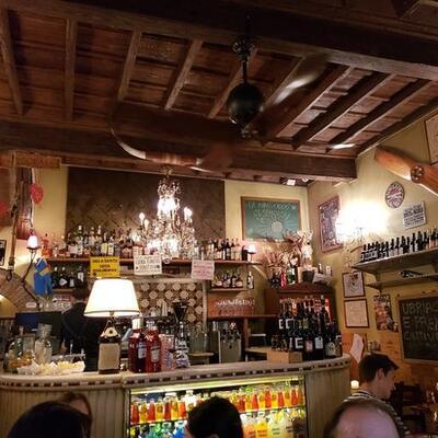 Mimi e coco, Rome - Italy